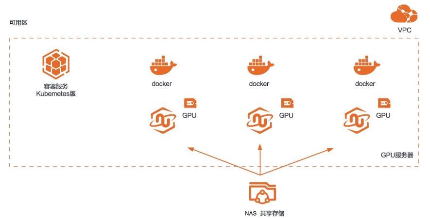R<em>API</em>DS加速图像搜索
